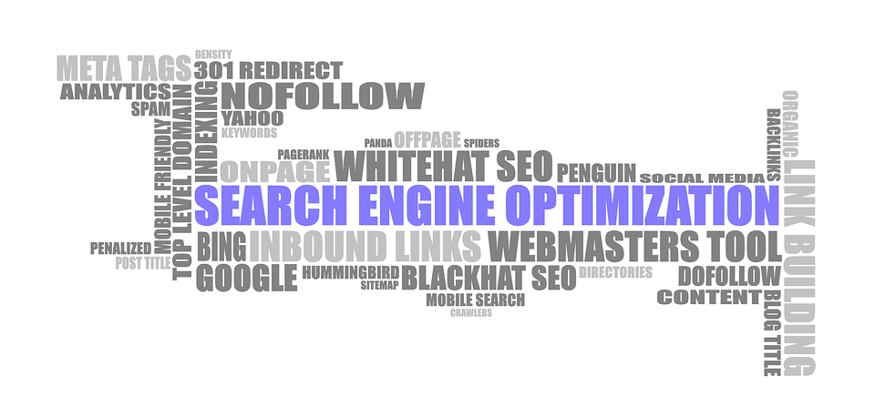 Tricks to make the right combination of SEO keywords